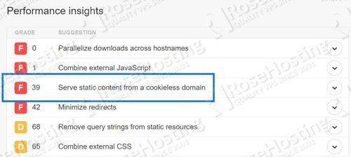 how to serve static content from a cookieless domain